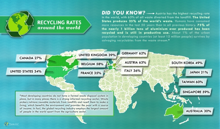 recycling_rates_around_the_world_full_size